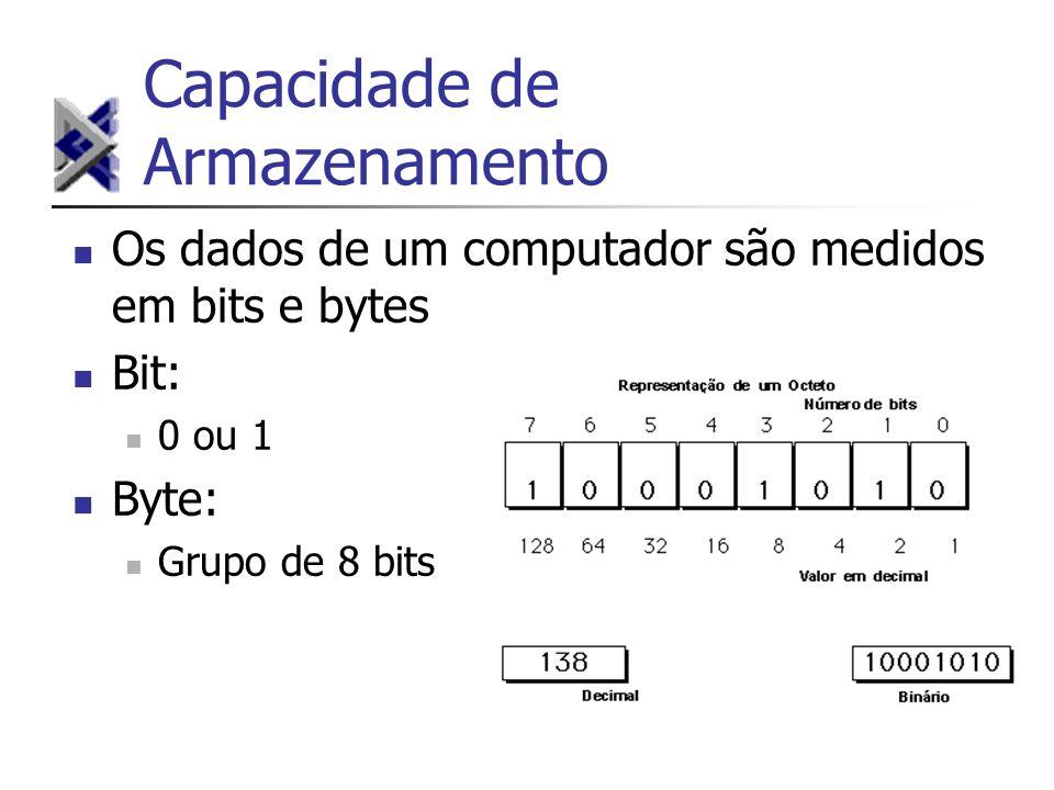 Capacidade de Armazenamento Os dados de um computador são medidos em bits e bytes Bit: 0 ou 1 Byte: Grupo de 8 bits