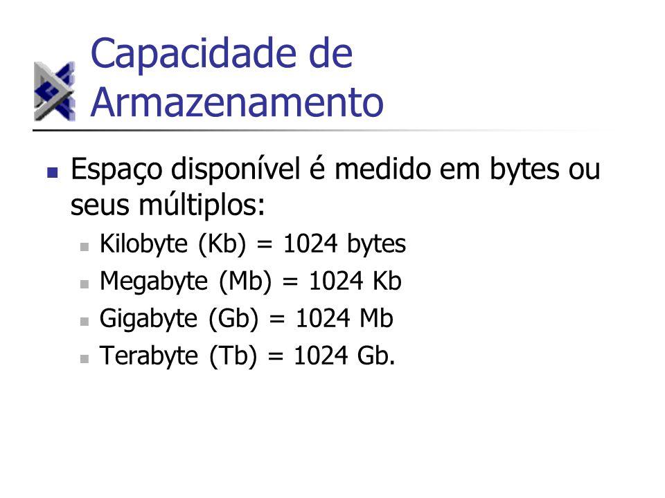 Capacidade de Armazenamento Espaço disponível é medido em bytes ou seus múltiplos: Kilobyte (Kb) = 1024 bytes Megabyte (Mb) = 1024 Kb Gigabyte (Gb) =