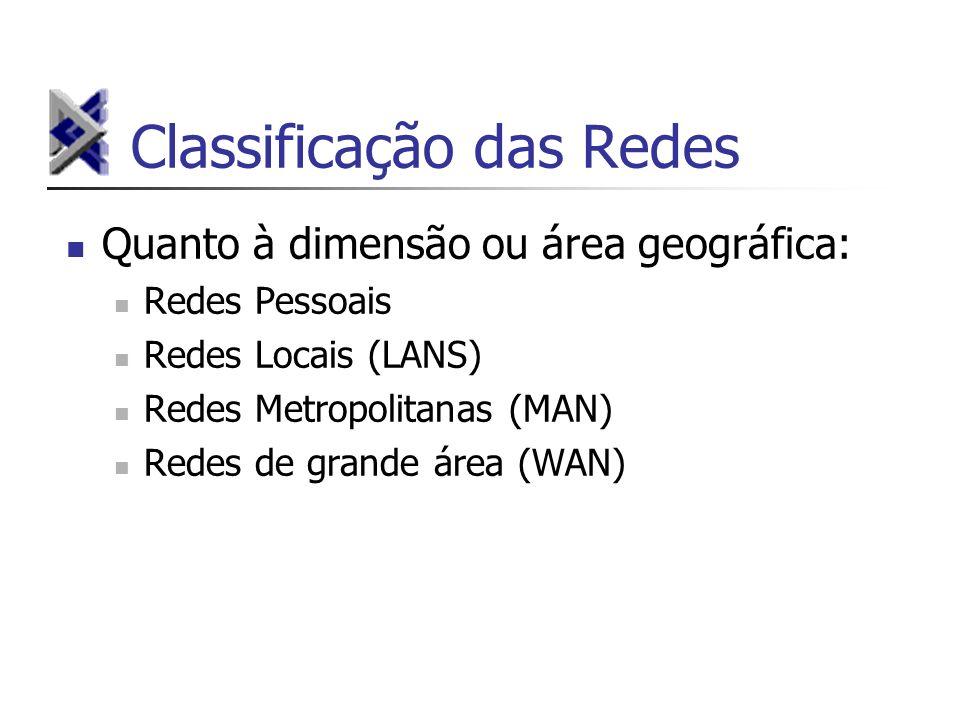 Classificação das Redes Quanto à dimensão ou área geográfica: Redes Pessoais Redes Locais (LANS) Redes Metropolitanas (MAN) Redes de grande área (WAN)