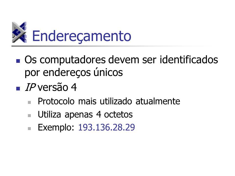 Endereçamento Os computadores devem ser identificados por endereços únicos IP versão 4 Protocolo mais utilizado atualmente Utiliza apenas 4 octetos Ex