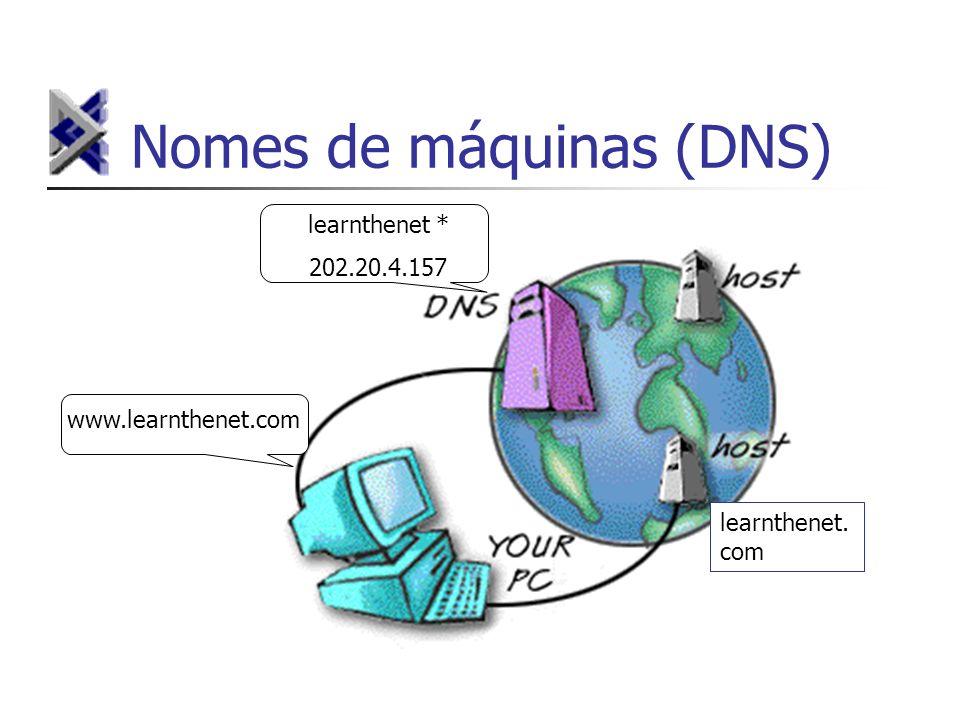 Nomes de máquinas (DNS) www.learnthenet.com learnthenet. com learnthenet * 202.20.4.157
