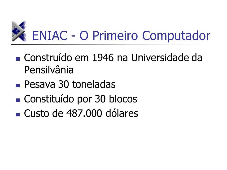 Organização do Computador UC – Unidade de Controle ULA – Unidade Lógica e Aritmética CPU