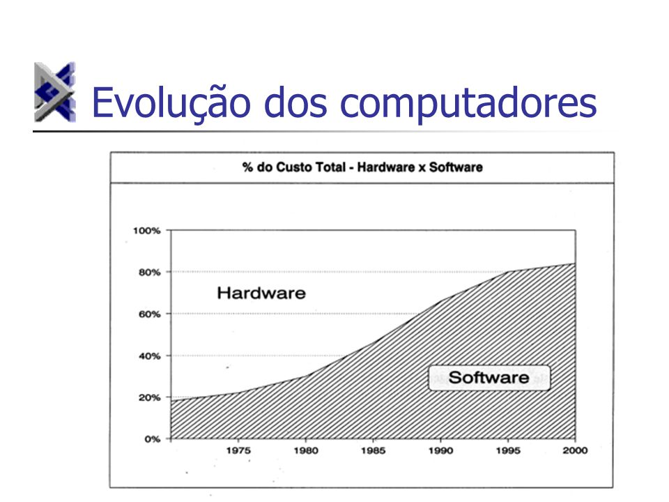 Endereçamento Os computadores devem ser identificados por endereços únicos IP versão 4 Protocolo mais utilizado atualmente Utiliza apenas 4 octetos Exemplo: 193.136.28.29