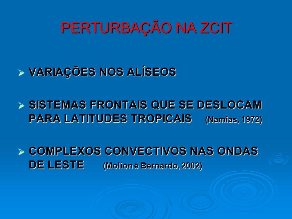 PERTURBAÇÃO NA ZCIT VARIAÇÕES NOS ALÍSEOS VARIAÇÕES NOS ALÍSEOS SISTEMAS FRONTAIS QUE SE DESLOCAM PARA LATITUDES TROPICAIS (Namias, 1972) SISTEMAS FRO