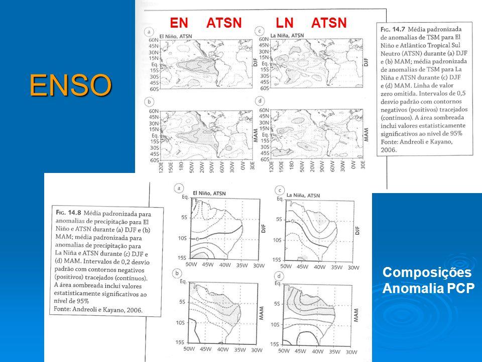 ENSO Composições Anomalia PCP EN ATSNLN ATSN