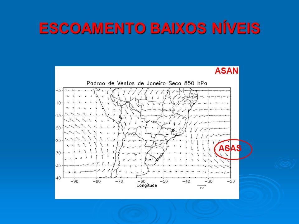 TELECONEXÕES ENOS X PCP NEB Latitude médias e altas Latitude médias e altas Trens de ondas do tipo Rossby Latitudes tropicais Latitudes tropicais Circulação leste-oeste tipo Célula de Walker