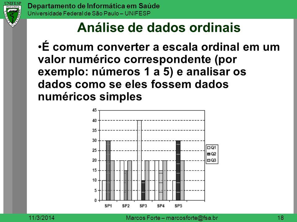 UNIFESP Departamento de Informática em Saúde Universidade Federal de São Paulo – UNIFESP UNIFESP Análise de dados ordinais 11/3/2014Marcos Forte – mar