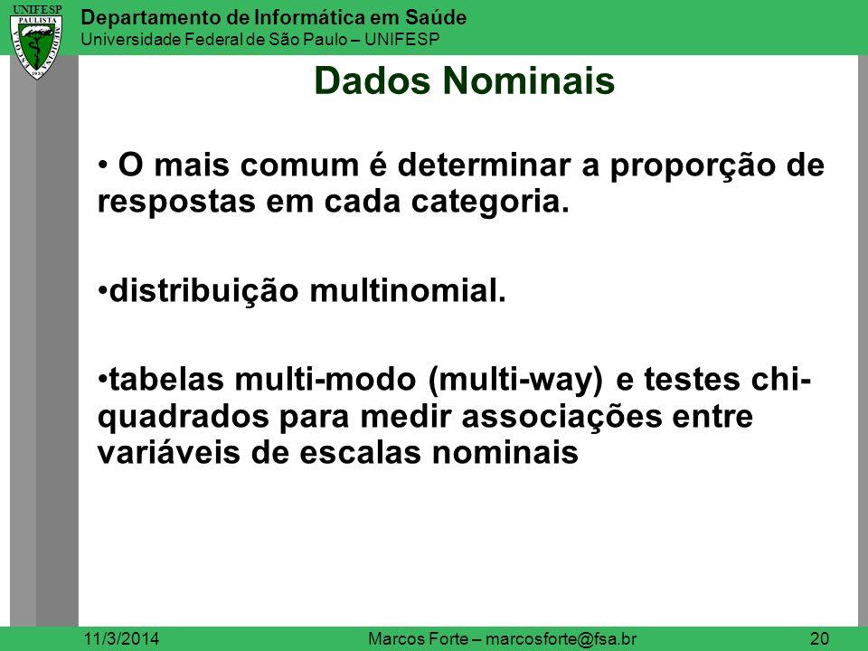 UNIFESP Departamento de Informática em Saúde Universidade Federal de São Paulo – UNIFESP UNIFESP Dados Nominais 11/3/2014Marcos Forte – marcosforte@fs