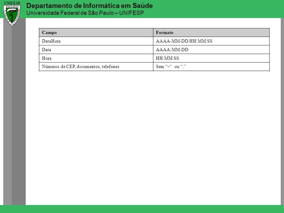 Departamento de Informática em Saúde Universidade Federal de São Paulo – UNIFESP UNIFESP CampoFormato DataHoraAAAA-MM-DD HH:MM:SS DataAAAA-MM-DD HoraH