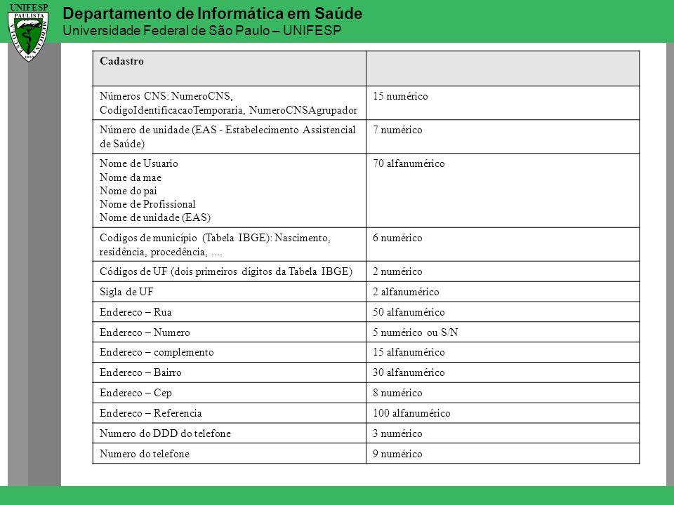 Departamento de Informática em Saúde Universidade Federal de São Paulo – UNIFESP UNIFESP Cadastro Números CNS: NumeroCNS, CodigoIdentificacaoTemporari