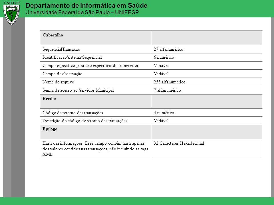 Departamento de Informática em Saúde Universidade Federal de São Paulo – UNIFESP UNIFESP Cabeçalho SequencialTransacao27 alfanumérico IdentificacaoSis