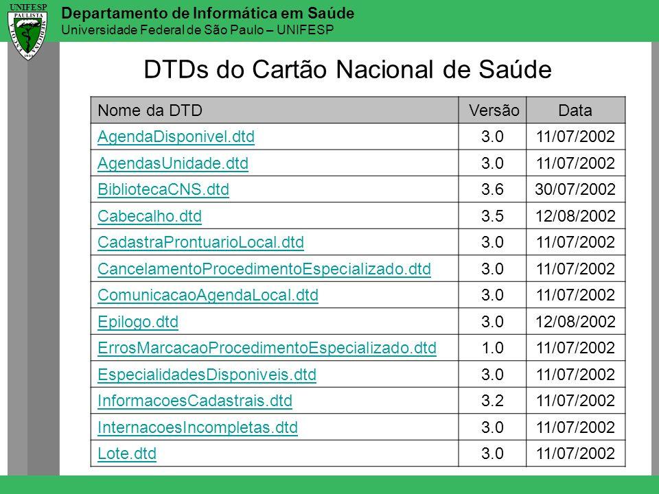 Departamento de Informática em Saúde Universidade Federal de São Paulo – UNIFESP UNIFESP DTDs do Cartão Nacional de Saúde Nome da DTDVersãoData Agenda