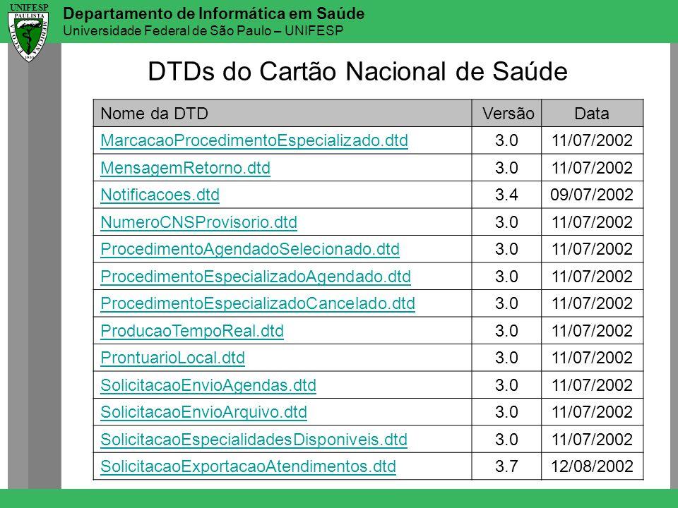 Departamento de Informática em Saúde Universidade Federal de São Paulo – UNIFESP UNIFESP DTDs do Cartão Nacional de Saúde Nome da DTDVersãoData Marcac