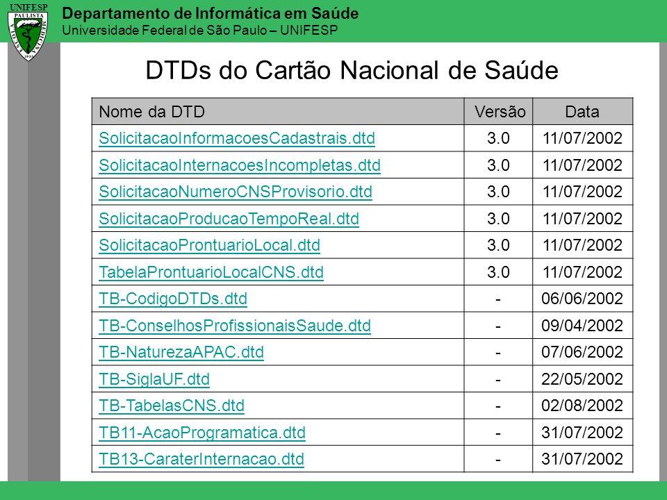 Departamento de Informática em Saúde Universidade Federal de São Paulo – UNIFESP UNIFESP DTDs do Cartão Nacional de Saúde Nome da DTDVersãoData Solici