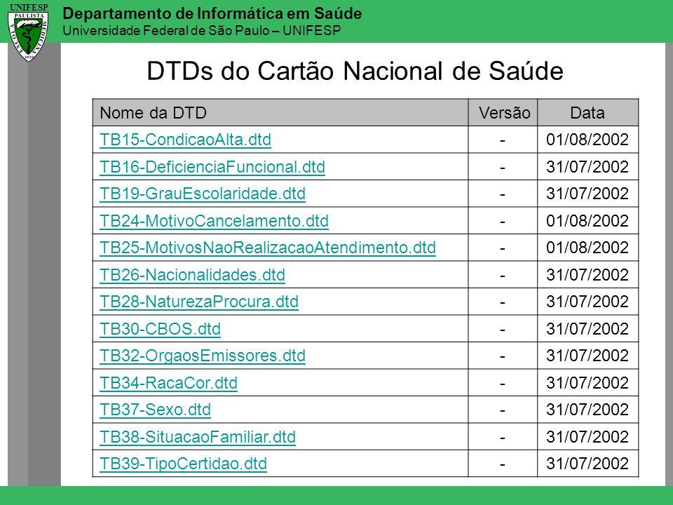 Departamento de Informática em Saúde Universidade Federal de São Paulo – UNIFESP UNIFESP DTDs do Cartão Nacional de Saúde Nome da DTDVersãoData TB15-C