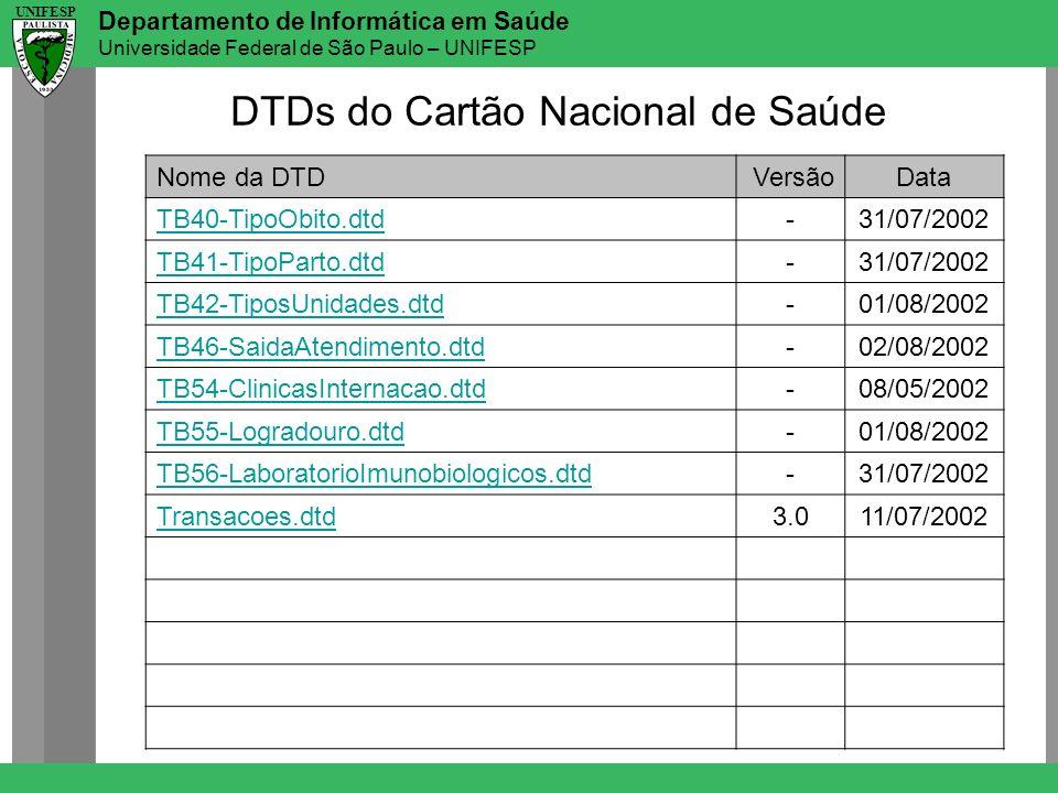 Departamento de Informática em Saúde Universidade Federal de São Paulo – UNIFESP UNIFESP DTDs do Cartão Nacional de Saúde Nome da DTDVersãoData TB40-T