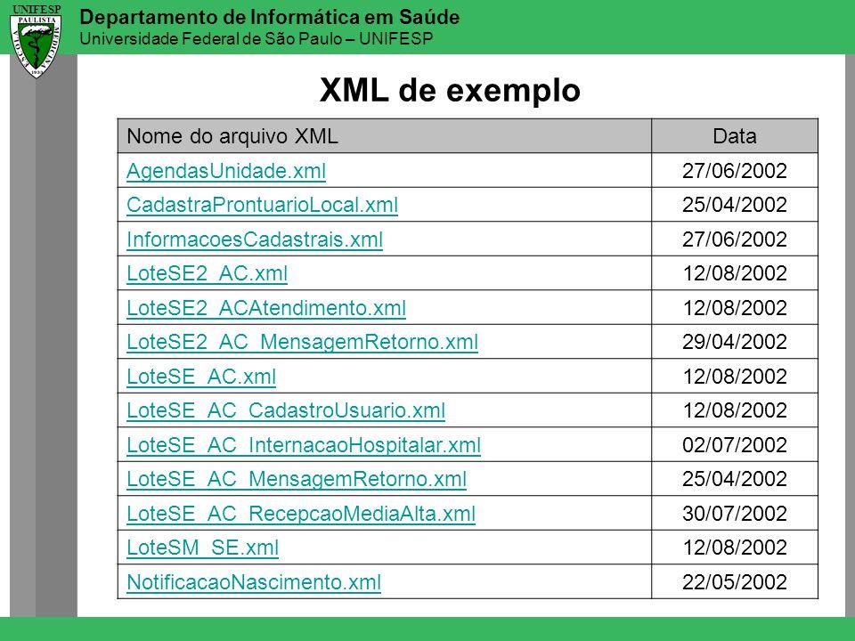 Departamento de Informática em Saúde Universidade Federal de São Paulo – UNIFESP UNIFESP XML de exemplo Nome do arquivo XMLData AgendasUnidade.xml27/0