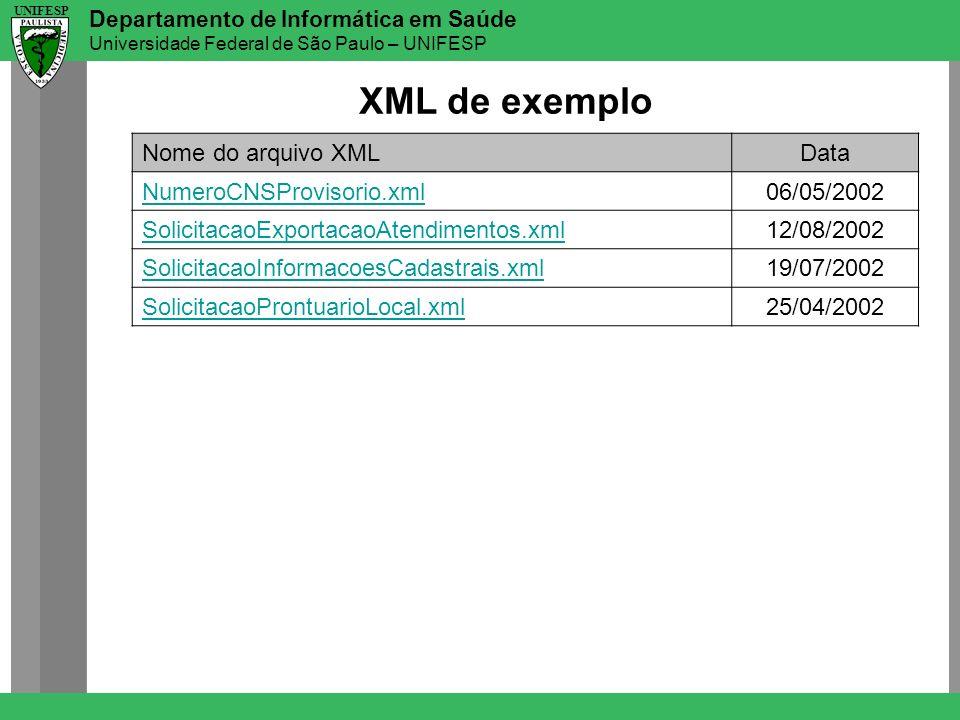 Departamento de Informática em Saúde Universidade Federal de São Paulo – UNIFESP UNIFESP XML de exemplo Nome do arquivo XMLData NumeroCNSProvisorio.xm