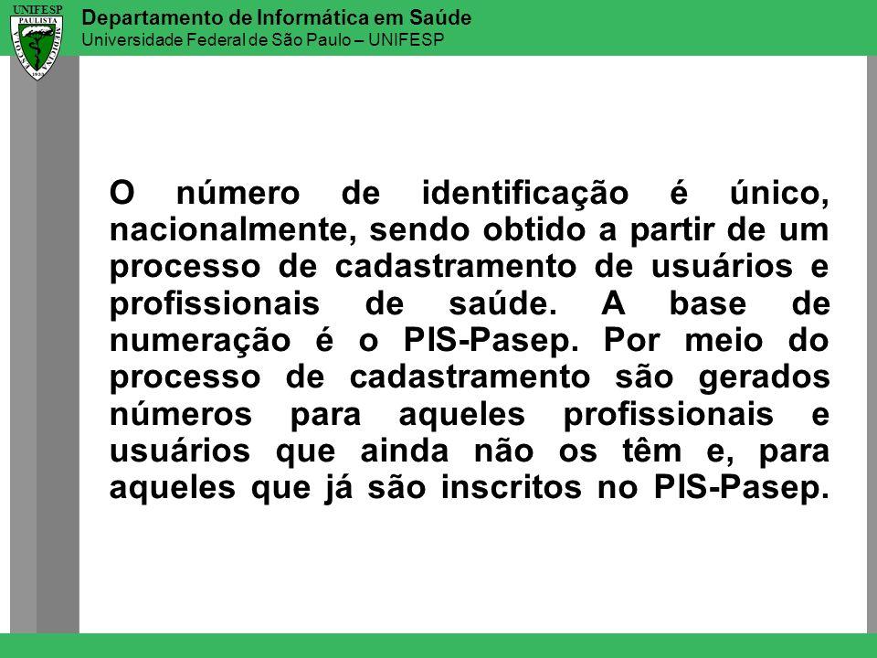 Departamento de Informática em Saúde Universidade Federal de São Paulo – UNIFESP UNIFESP O número de identificação é único, nacionalmente, sendo obtid