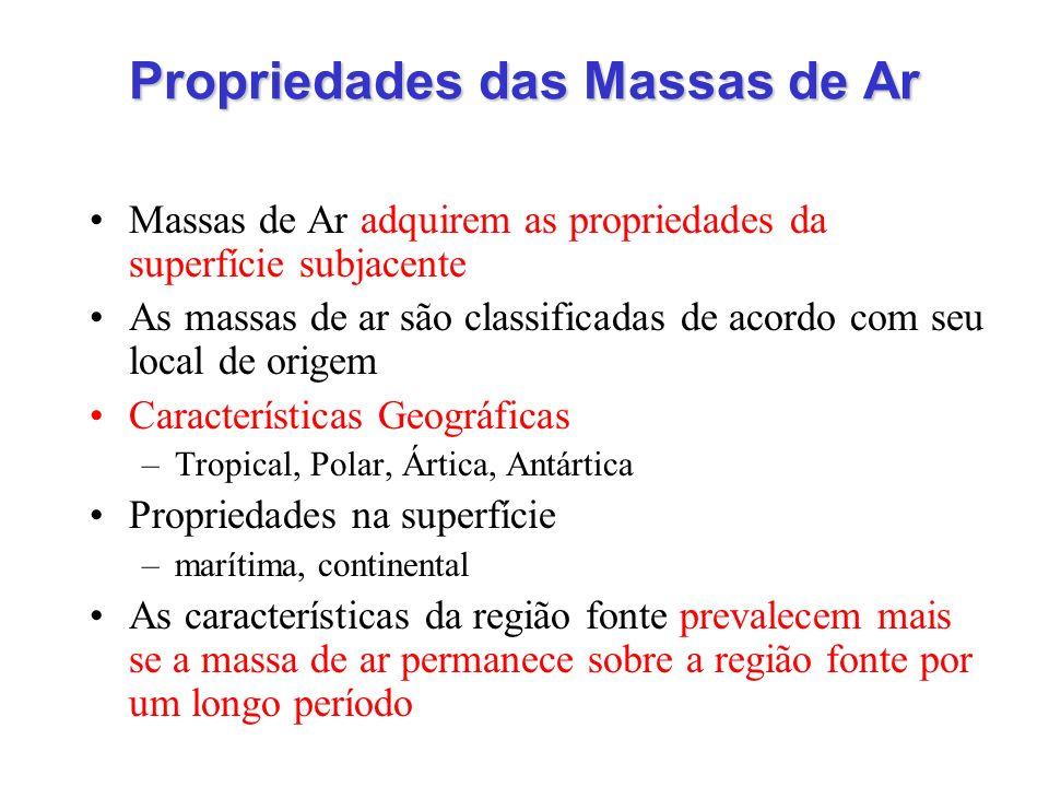 Propriedades das Massas de Ar Massas de Ar adquirem as propriedades da superfície subjacente As massas de ar são classificadas de acordo com seu local