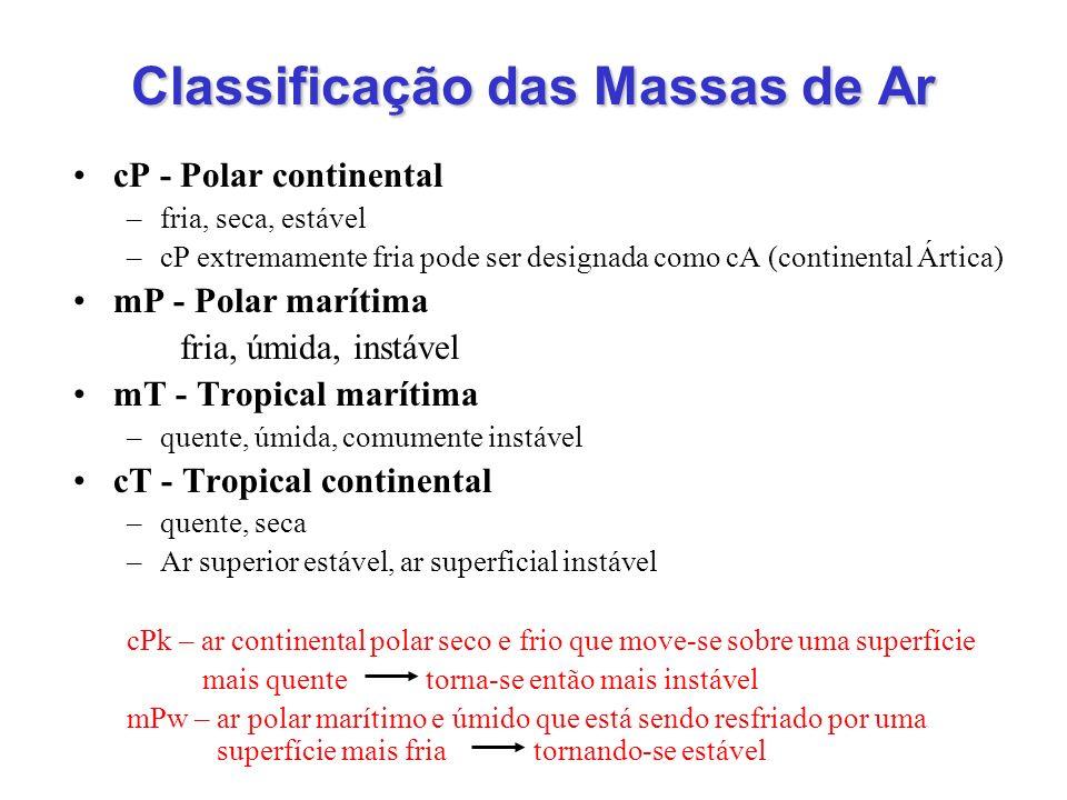 Classificação das Massas de Ar cP - Polar continental –fria, seca, estável –cP extremamente fria pode ser designada como cA (continental Ártica) mP -
