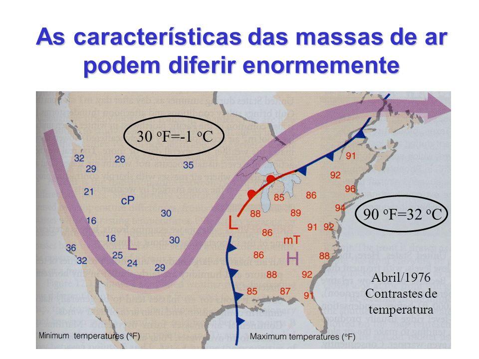 As características das massas de ar podem diferir enormemente Abril/1976 Contrastes de temperatura 90 o F=32 o C 30 o F=-1 o C