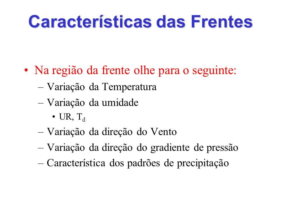 Características das Frentes Na região da frente olhe para o seguinte: –Variação da Temperatura –Variação da umidade UR, T d –Variação da direção do Ve