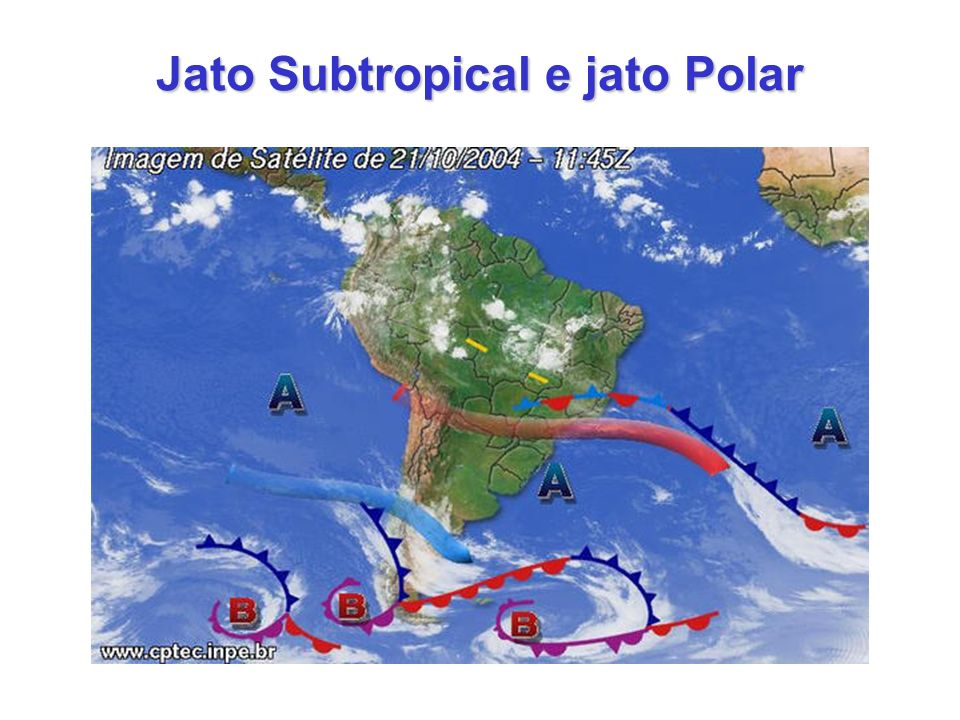 Jato Subtropical e jato Polar
