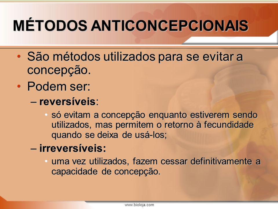www.bioloja.com MÉTODOS ANTICONCEPCIONAIS São métodos utilizados para se evitar a concepção.São métodos utilizados para se evitar a concepção. Podem s