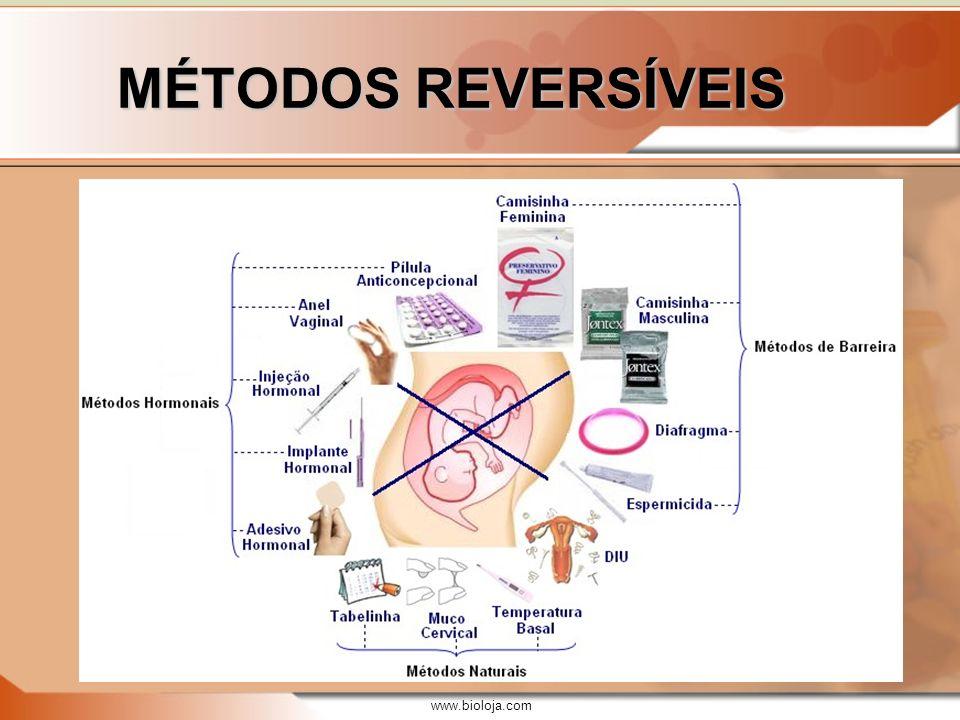 www.bioloja.com 5- MÉTODOS HORMONAIS Uso não recomendado Para mulheres que se encaixam em qualquer um dos seguintes casos:Para mulheres que se encaixam em qualquer um dos seguintes casos: –fumantes, –obesidade, –problemas cardíacos ou hipertensão arterial, –doenças do fígado, –suspeita de gravidez, –flebite ou varizes, –glaucoma, –enxaqueca, –com menos de 16 anos ou mais de 40 anos.