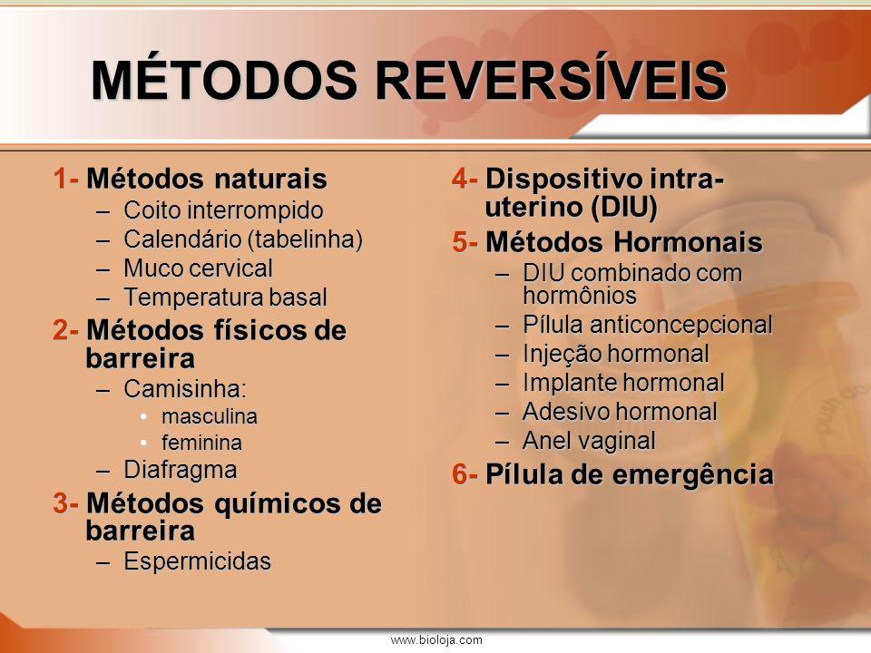 www.bioloja.com DIU combinado com hormônios (Mirena) Dispositivo intra-uterino (DIU) de plástico ou metal, combinado com hormônios:Dispositivo intra-uterino (DIU) de plástico ou metal, combinado com hormônios: –age na supressão dos receptores de estriol (tipo de estrógeno) endometrial, provocando atrofia do endométrio; –torna o muco cervical mais espesso, prevenindo a entrada dos espermatozóides; –inibe a ovulação.