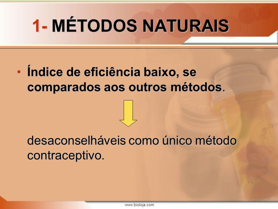 www.bioloja.com 1- MÉTODOS NATURAIS Índice de eficiência baixo, se comparados aos outros métodos.Índice de eficiência baixo, se comparados aos outros