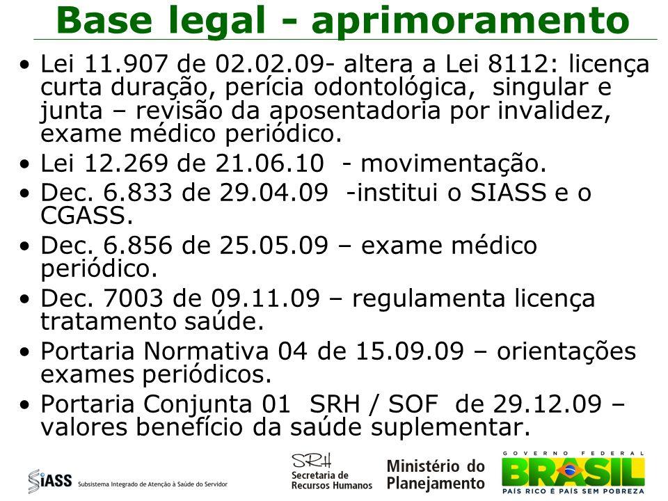 Portaria Normativa nº 02 de 22.03.10 – orientações básicas para a realização de Acordos de Cooperação Técnica.