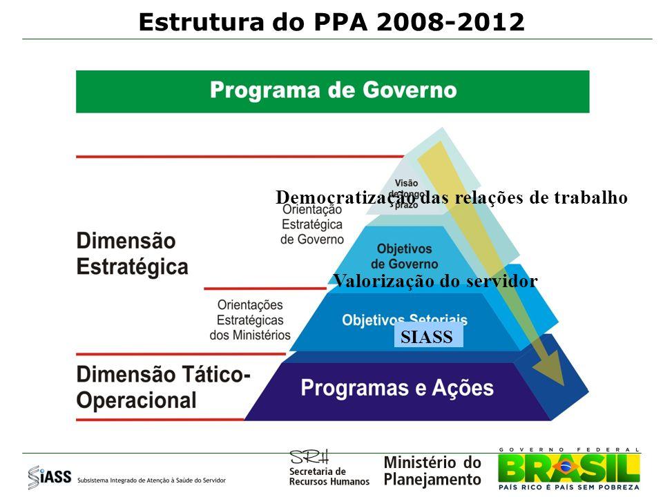 ORÇAMENTO PLOA-2011 2004 - Assistência Médica e Odontológica aos Servidores, Empregados e Dependentes.