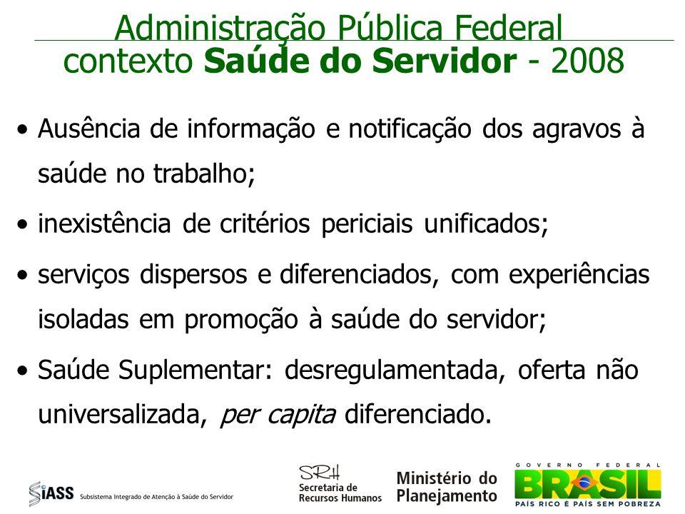 SISOSP Política de Atenção à Saúde e Segurança no Trabalho do Servidor MINISTÉRIO DO PLANEJAMENTO 2009