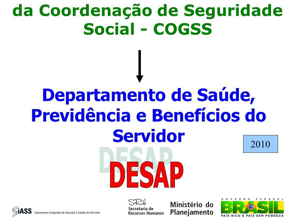 Promoção à saúde Perícia MINISTÉRIO DO PLANEJAMENTO ATENÇÃO À SAÚDE PREVIDÊNCIABENEFÍCIOS Assistência médica odontológica