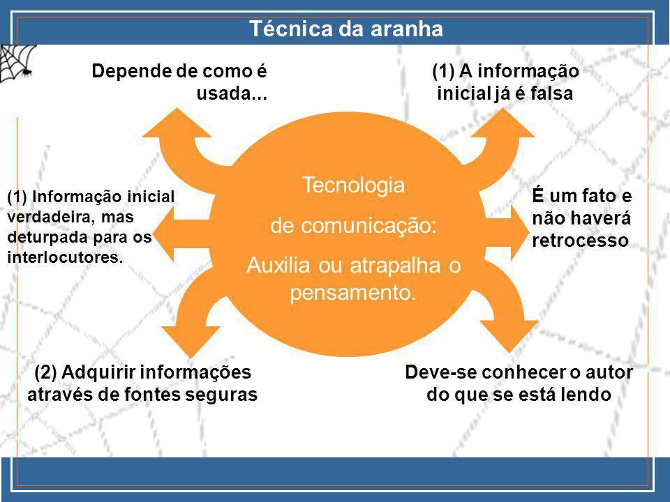 (2) Adquirir informações através de fontes seguras Deve-se conhecer o autor do que se está lendo É um fato e não haverá retrocesso Técnica da aranha (