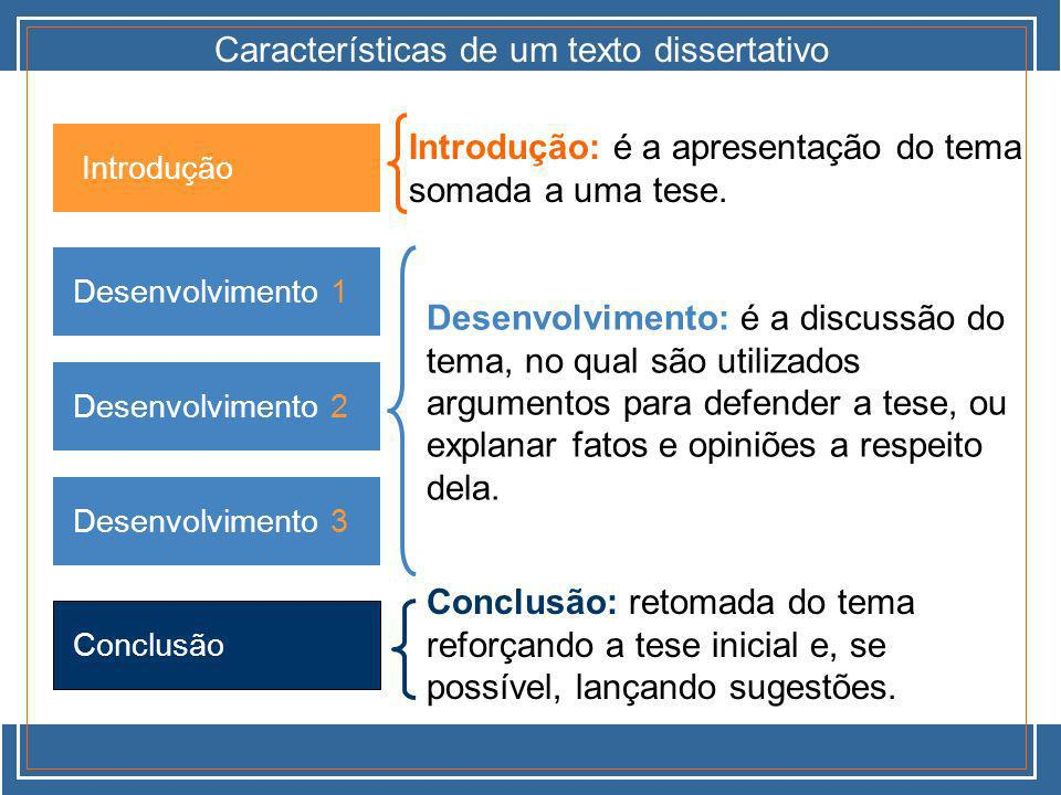 Características de um texto dissertativo Introdução: é a apresentação do tema somada a uma tese. Desenvolvimento: é a discussão do tema, no qual são u