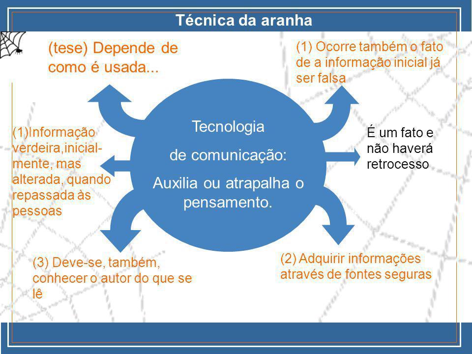 Técnica da aranha Tecnologia de comunicação: Auxilia ou atrapalha o pensamento. (tese) Depende de como é usada... (1)Informação verdeira,inicial- ment