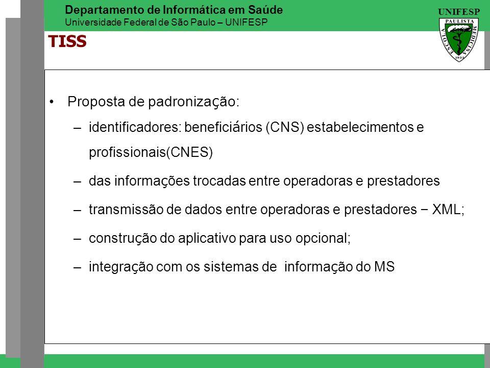 UNIFESP Departamento de Informática em Saúde Universidade Federal de São Paulo – UNIFESP TISS Proposta de padroniza ç ão: –identificadores: benefici á