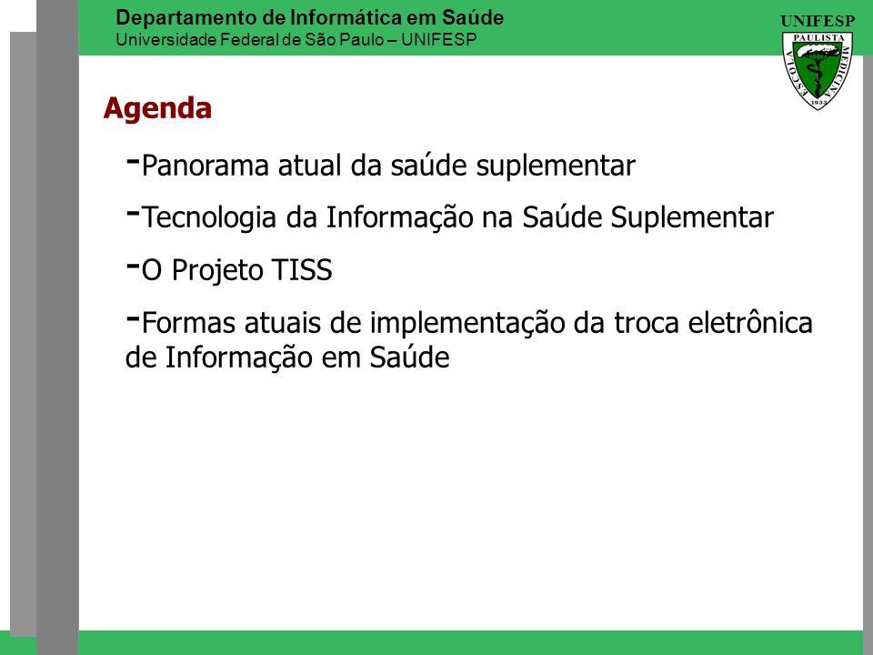 UNIFESP Departamento de Informática em Saúde Universidade Federal de São Paulo – UNIFESP Agenda - Panorama atual da saúde suplementar - Tecnologia da