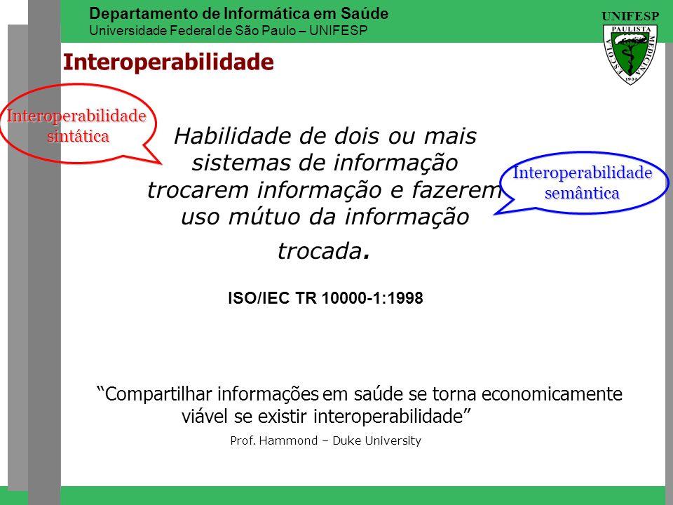 UNIFESP Departamento de Informática em Saúde Universidade Federal de São Paulo – UNIFESP Habilidade de dois ou mais sistemas de informação trocarem in