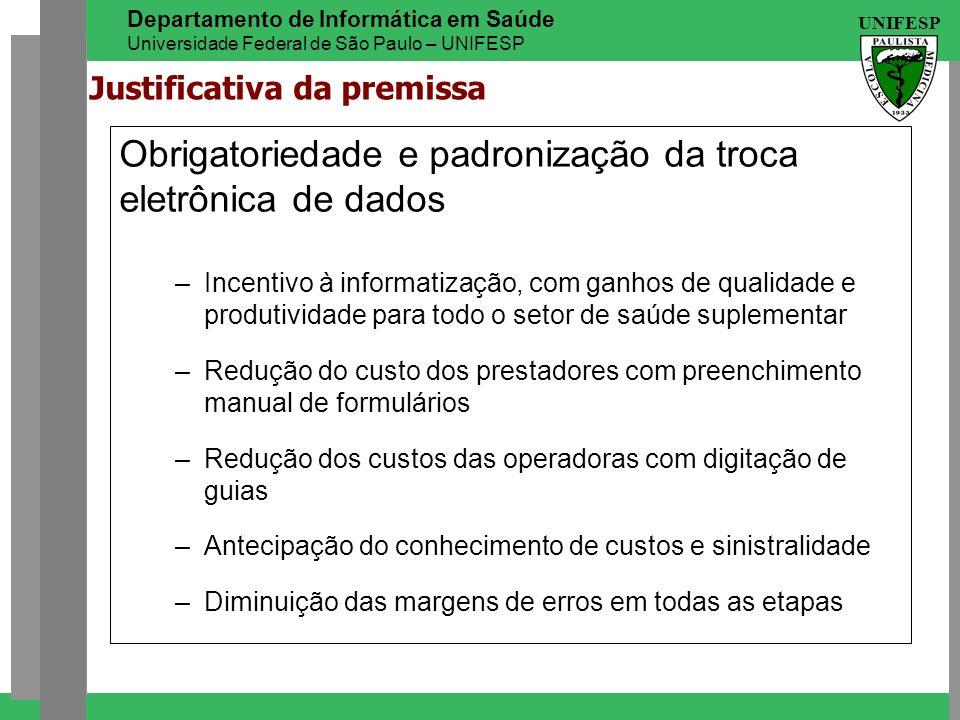 UNIFESP Departamento de Informática em Saúde Universidade Federal de São Paulo – UNIFESP Obrigatoriedade e padronização da troca eletrônica de dados –