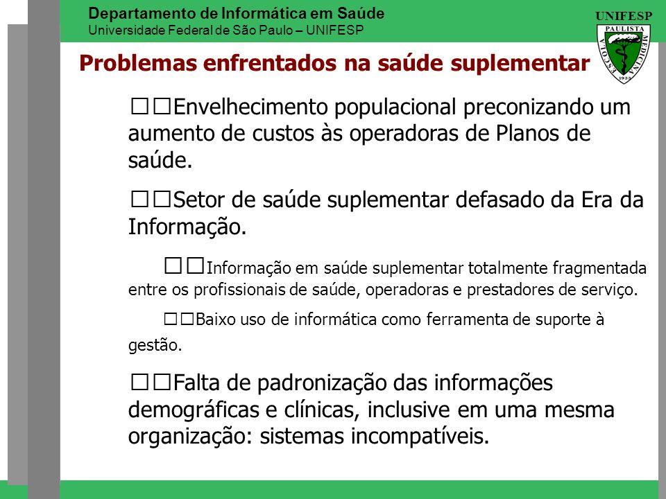 UNIFESP Departamento de Informática em Saúde Universidade Federal de São Paulo – UNIFESP Problemas enfrentados na saúde suplementar Envelhecimento pop
