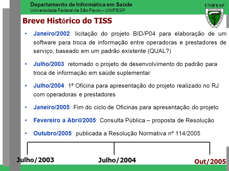 UNIFESP Departamento de Informática em Saúde Universidade Federal de São Paulo – UNIFESP Breve Hist ó rico do TISS Janeiro/2002: licitação do projeto