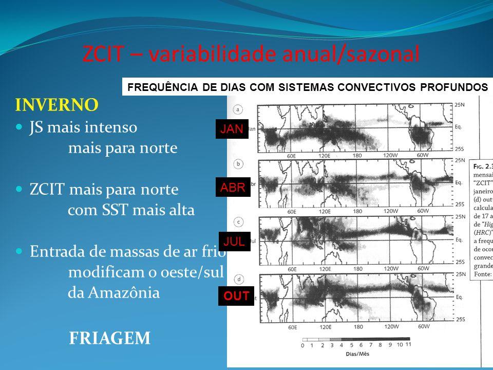 ZCIT – variabilidade anual/sazonal INVERNO JS mais intenso mais para norte ZCIT mais para norte com SST mais alta Entrada de massas de ar frio modific