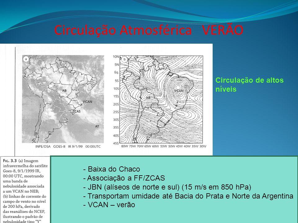Circulação Atmosférica VERÃO Circulação de altos níveis - Baixa do Chaco - Associação a FF/ZCAS - JBN (alíseos de norte e sul) (15 m/s em 850 hPa) - T
