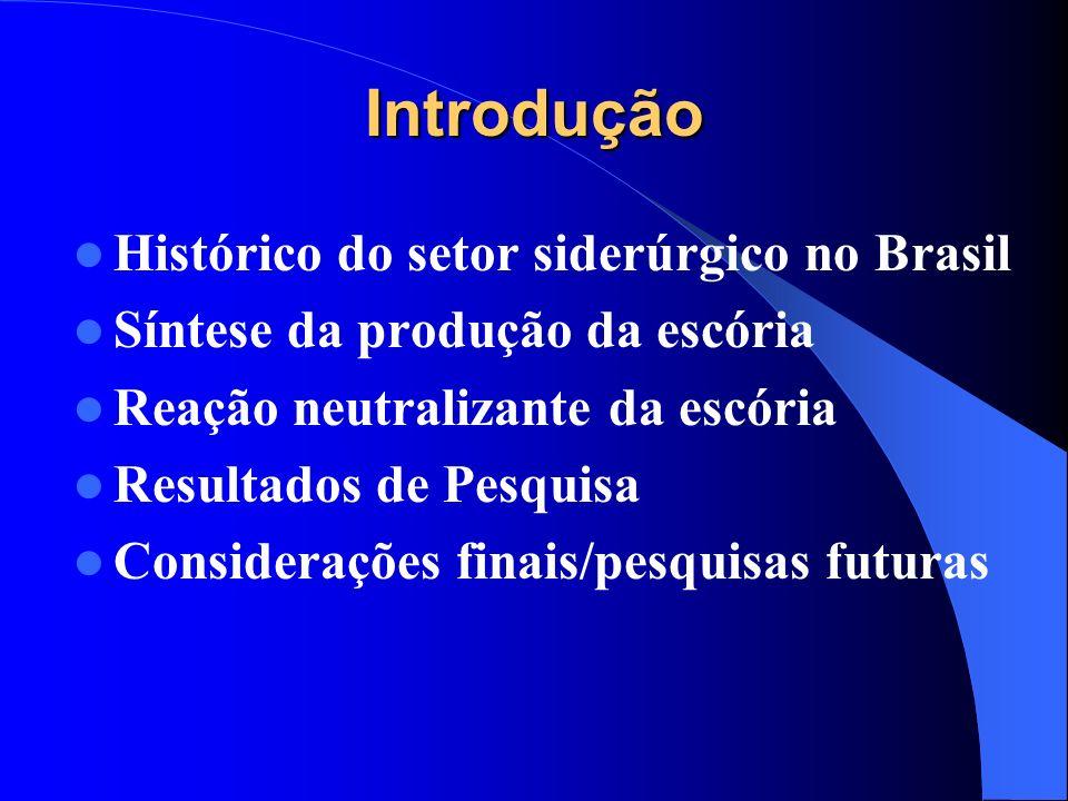 Introdução Histórico do setor siderúrgico no Brasil Síntese da produção da escória Reação neutralizante da escória Resultados de Pesquisa Consideraçõe