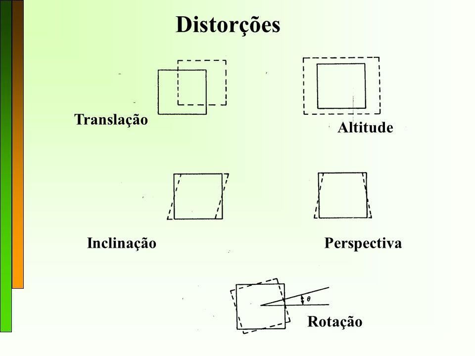 Translação Altitude InclinaçãoPerspectiva Rotação Distorções