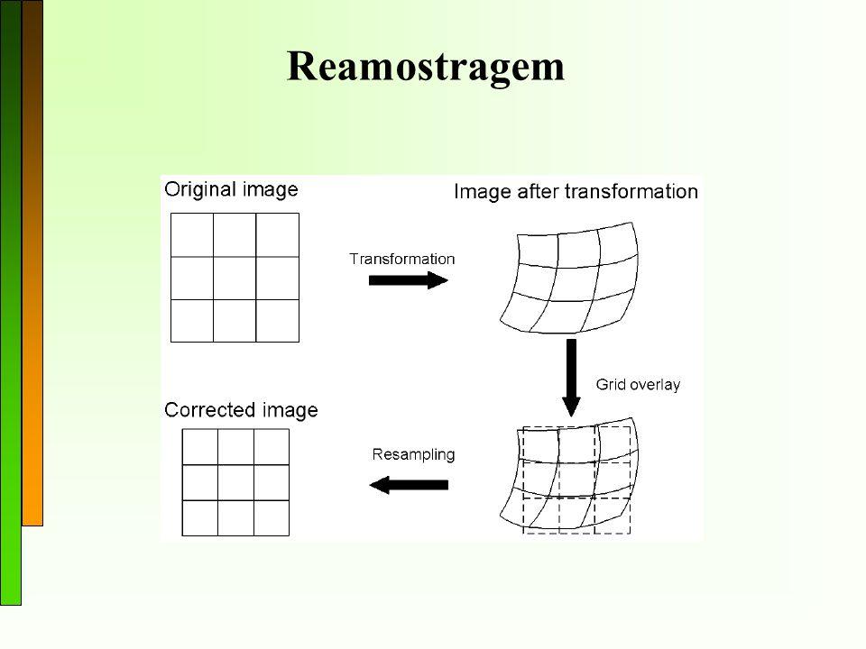 Imagem original Imagem corrigida Valor do novo nível de cinza Reamostragem